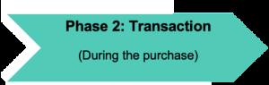 Retail Customer Journey Phase 2