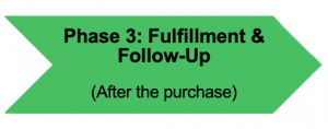 Retail Customer Journey Phase 3